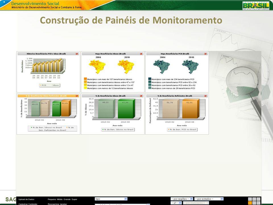 Construção de Painéis de Monitoramento