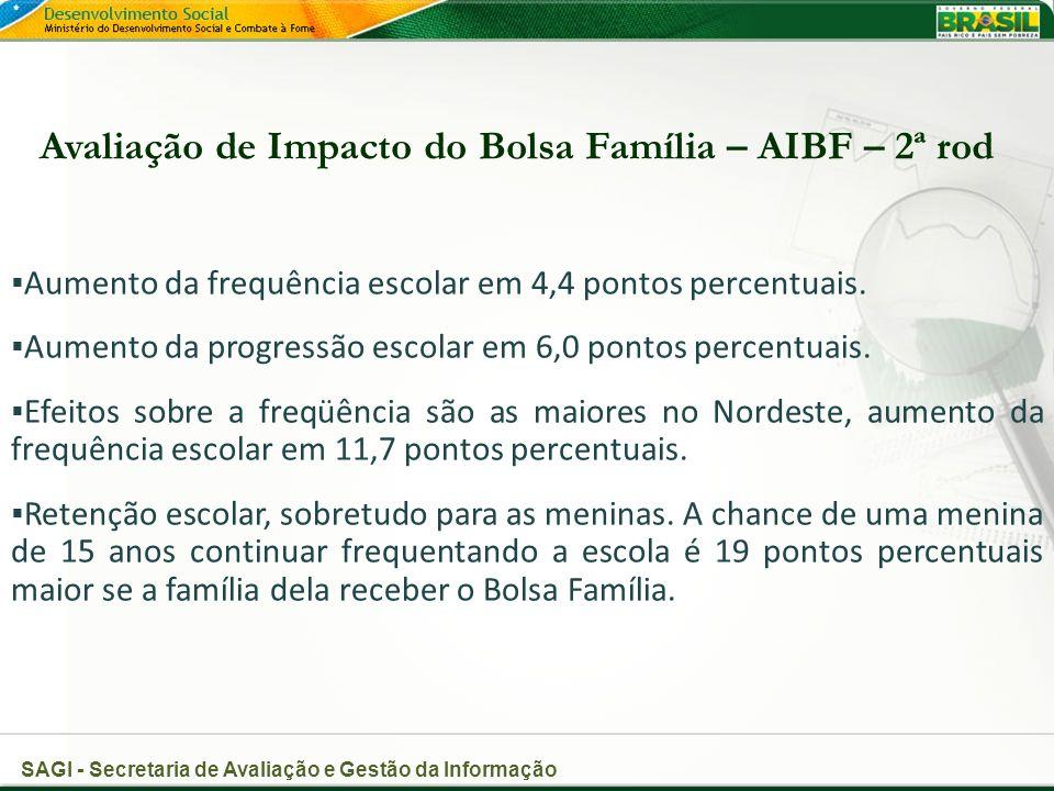 Avaliação de Impacto do Bolsa Família – AIBF – 2ª rod
