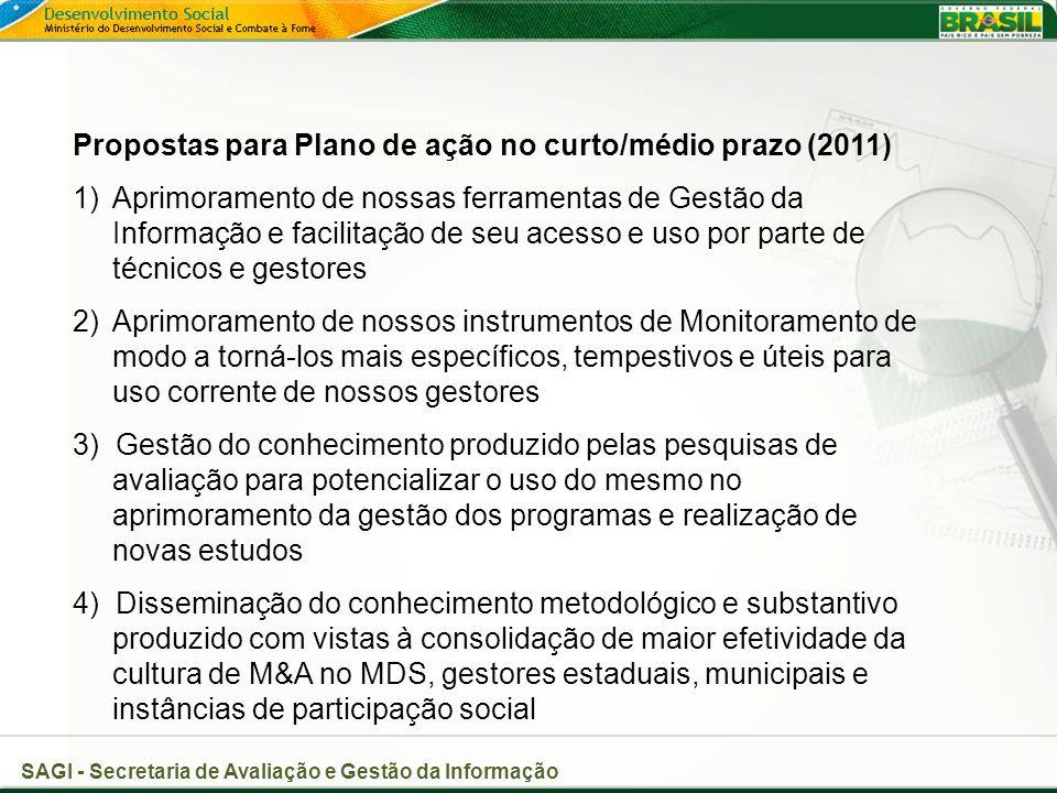 Propostas para Plano de ação no curto/médio prazo (2011)