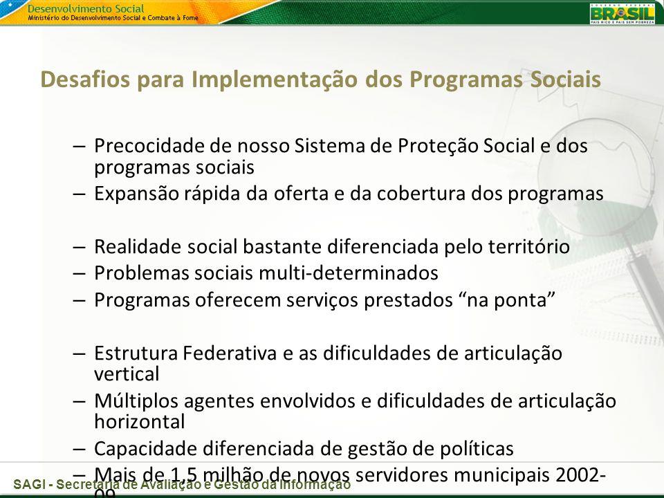 Desafios para Implementação dos Programas Sociais