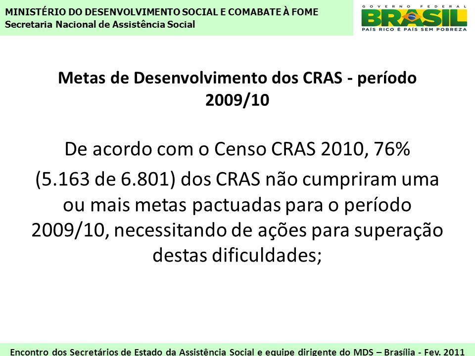 Metas de Desenvolvimento dos CRAS - período 2009/10
