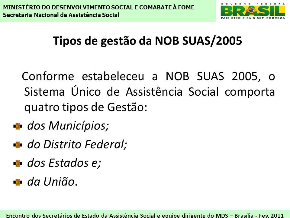 Tipos de gestão da NOB SUAS/2005