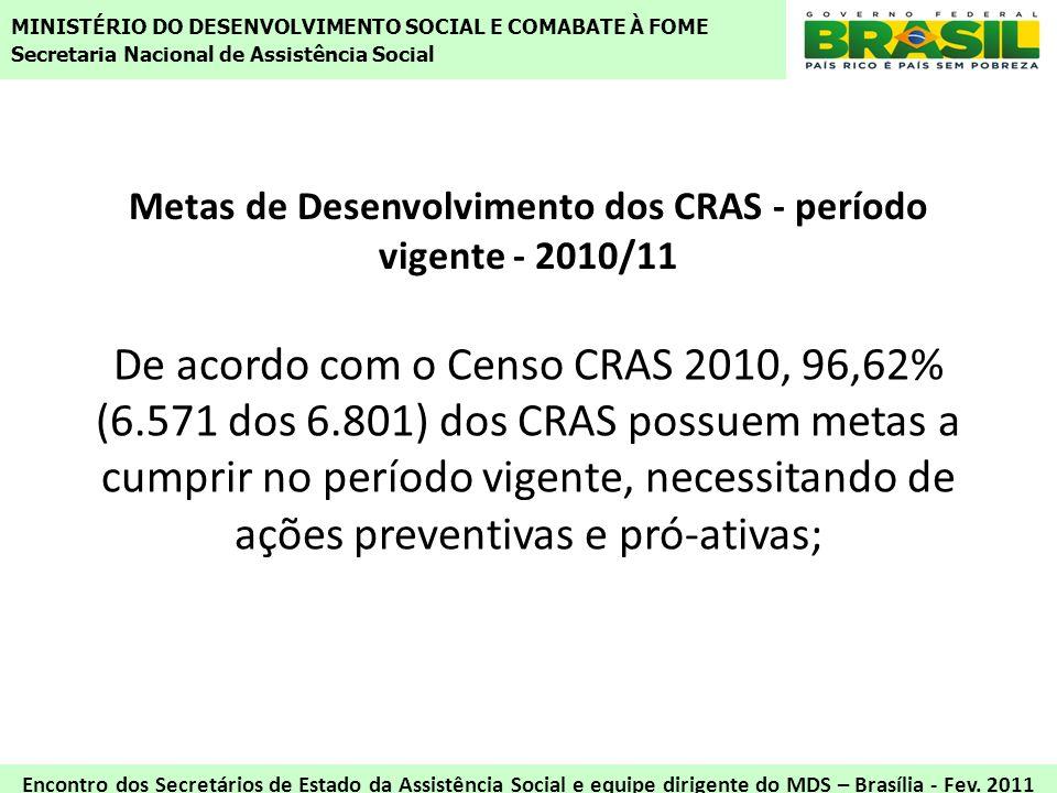 Metas de Desenvolvimento dos CRAS - período vigente - 2010/11