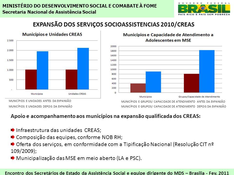 EXPANSÃO DOS SERVIÇOS SOCIOASSISTENCIAS 2010/CREAS