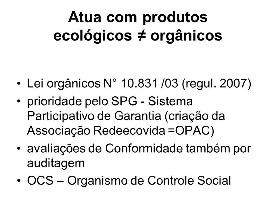 Atua com produtos ecológicos ≠ orgânicos
