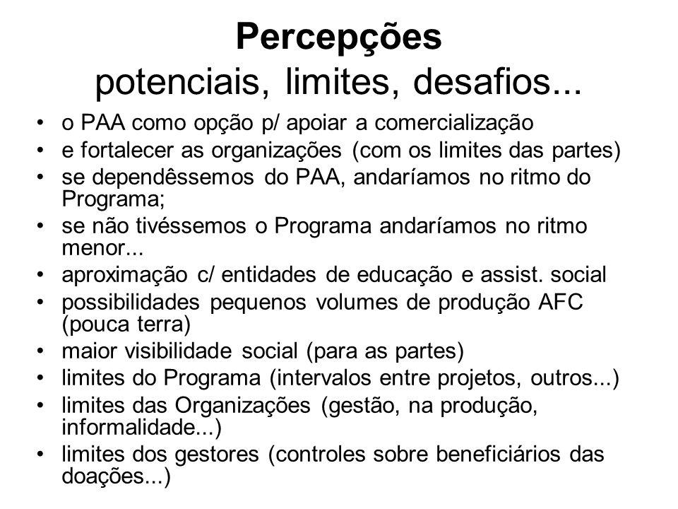 Percepções potenciais, limites, desafios...