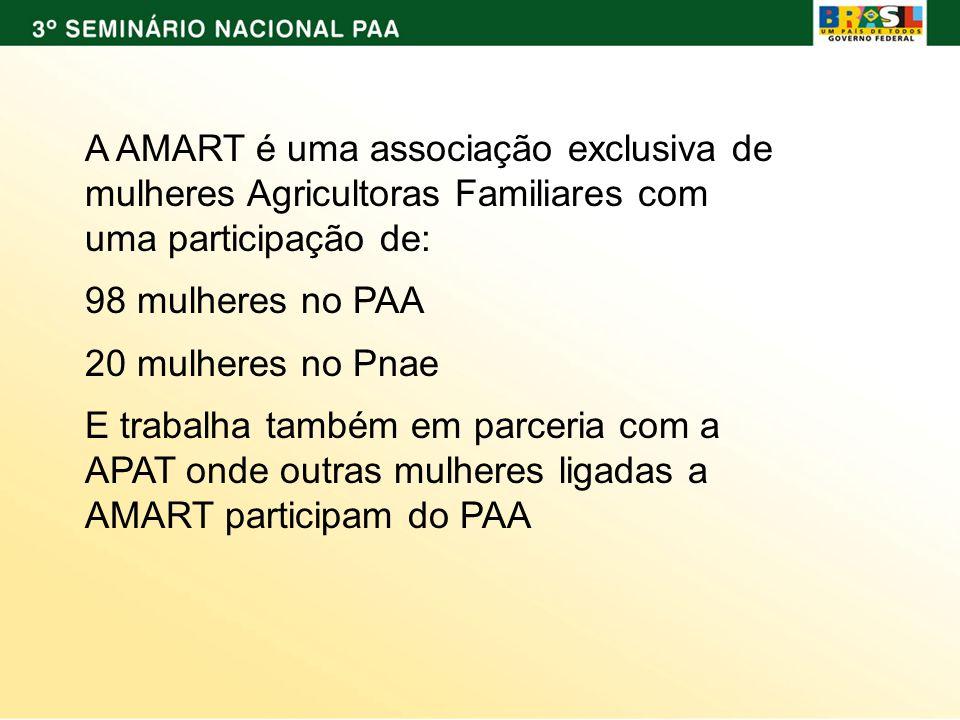 A AMART é uma associação exclusiva de mulheres Agricultoras Familiares com uma participação de: