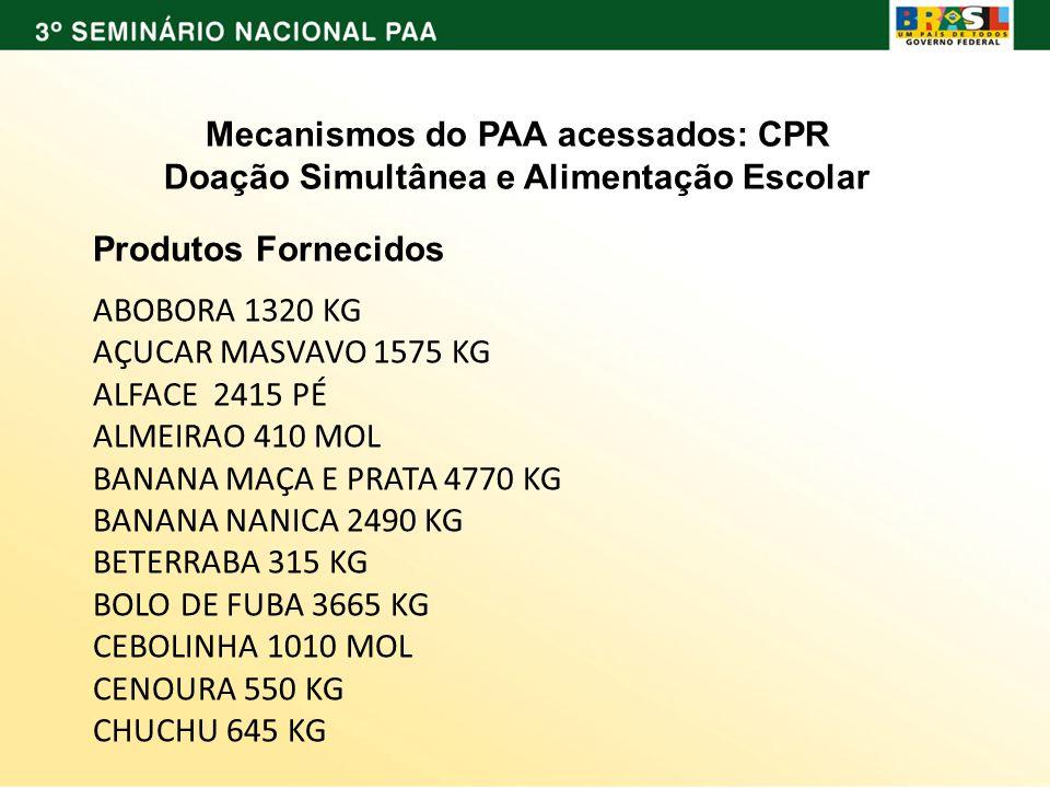 Mecanismos do PAA acessados: CPR Doação Simultânea e Alimentação Escolar