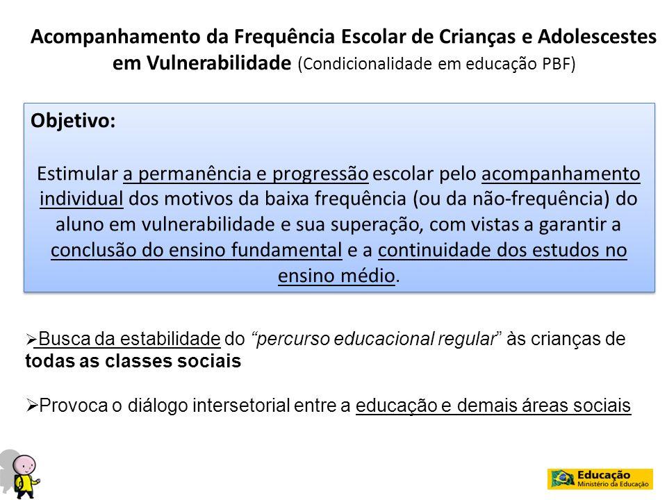 Acompanhamento da Frequência Escolar de Crianças e Adolescestes em Vulnerabilidade (Condicionalidade em educação PBF)