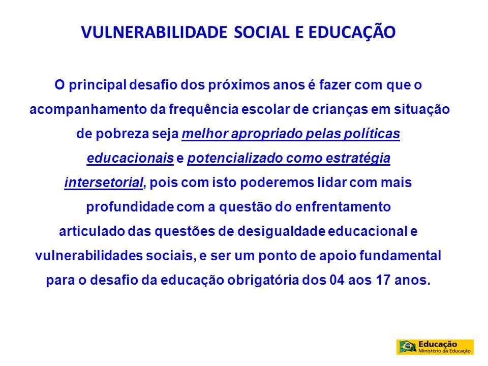 VULNERABILIDADE SOCIAL E EDUCAÇÃO