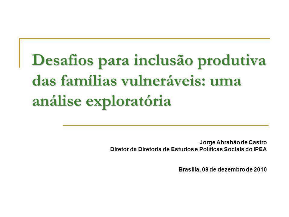 Desafios para inclusão produtiva das famílias vulneráveis: uma análise exploratória