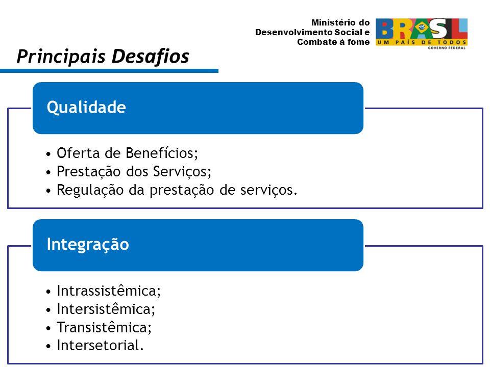 Principais Desafios Qualidade Integração Oferta de Benefícios;