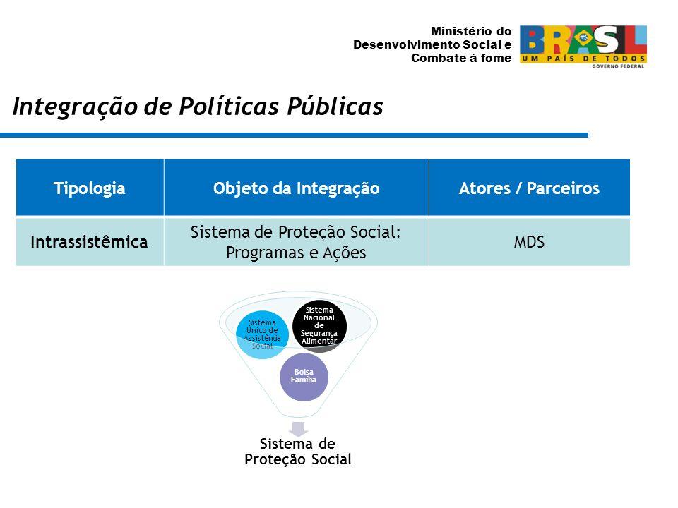 Sistema de Proteção Social