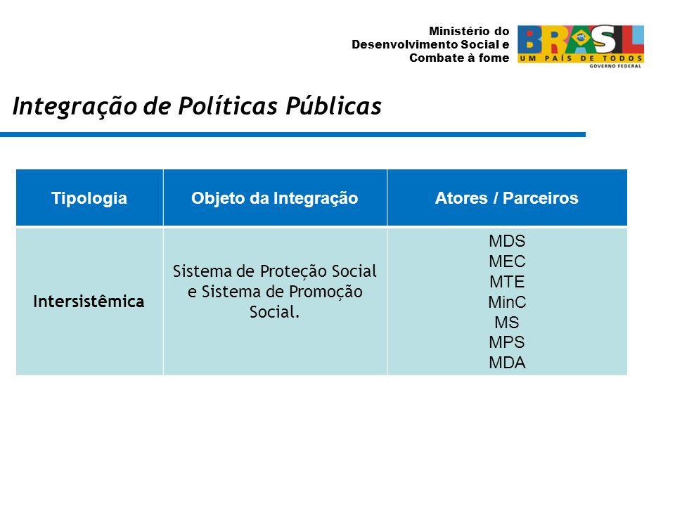 Sistema de Proteção Social e Sistema de Promoção Social.