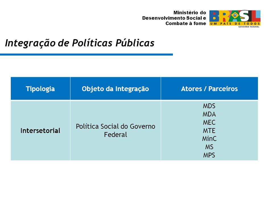 Política Social do Governo Federal