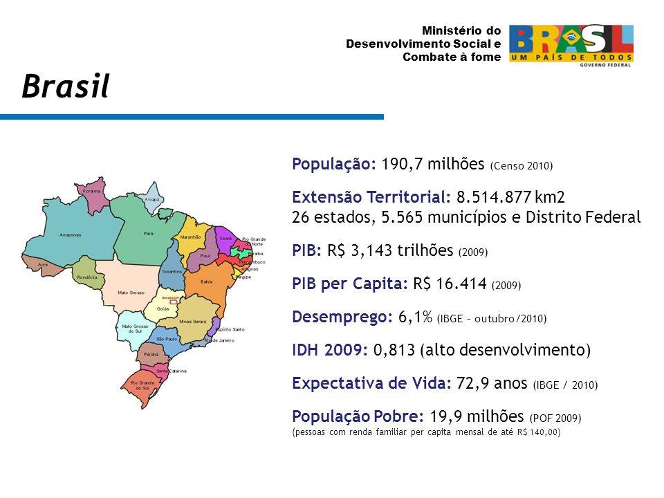 Brasil População: 190,7 milhões (Censo 2010)