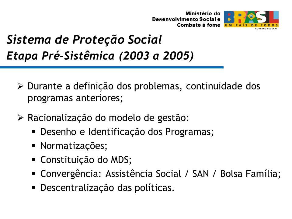 Sistema de Proteção Social Etapa Pré-Sistêmica (2003 a 2005)