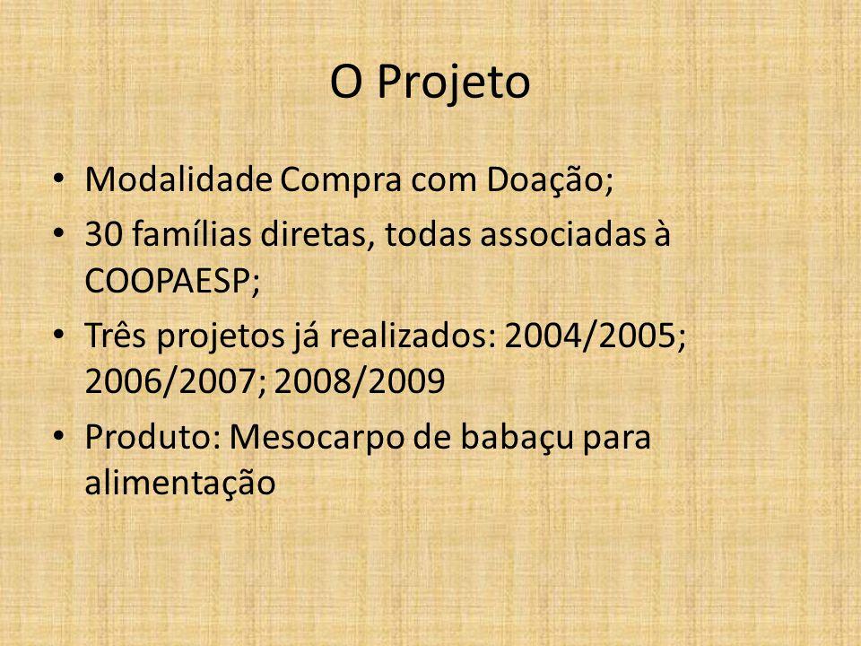 O Projeto Modalidade Compra com Doação;