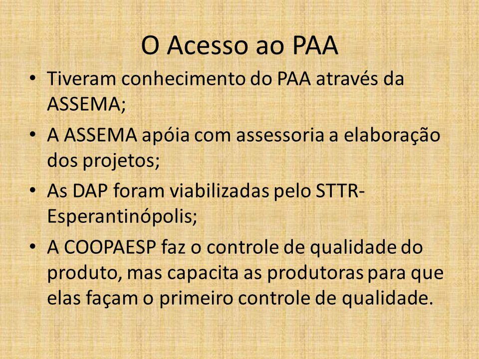 O Acesso ao PAA Tiveram conhecimento do PAA através da ASSEMA;