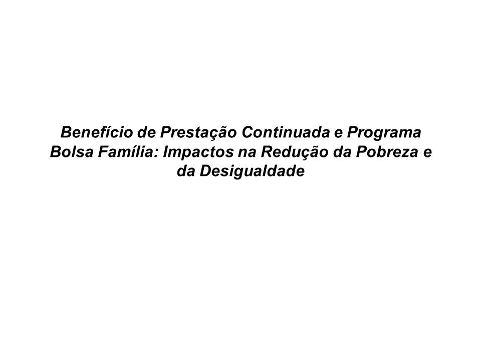 Benefício de Prestação Continuada e Programa Bolsa Família: Impactos na Redução da Pobreza e da Desigualdade