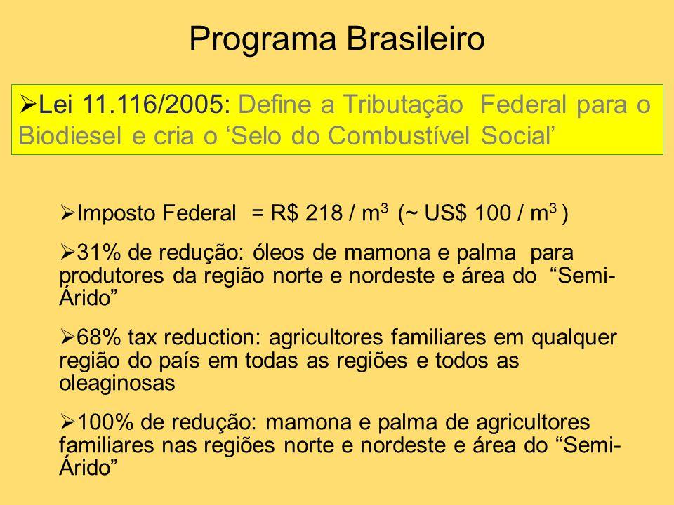Programa Brasileiro Lei 11.116/2005: Define a Tributação Federal para o Biodiesel e cria o 'Selo do Combustível Social'