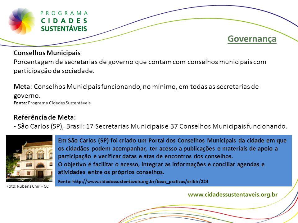 Governança Conselhos Municipais