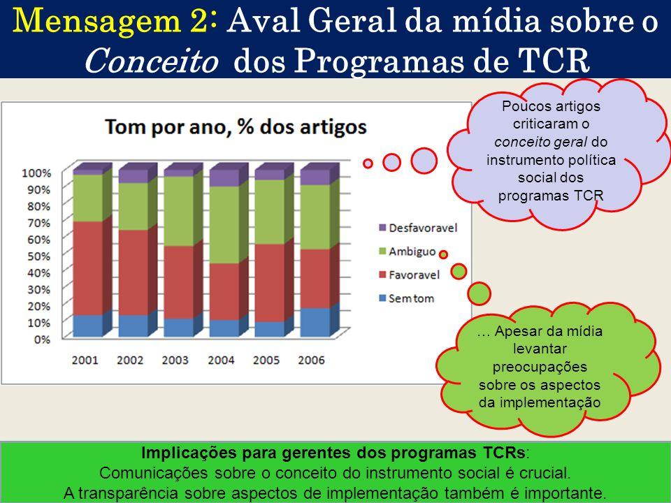 Mensagem 2: Aval Geral da mídia sobre o Conceito dos Programas de TCR