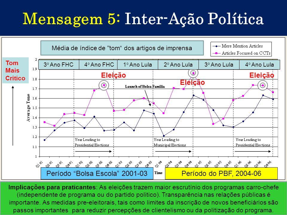 Mensagem 5: Inter-Ação Política