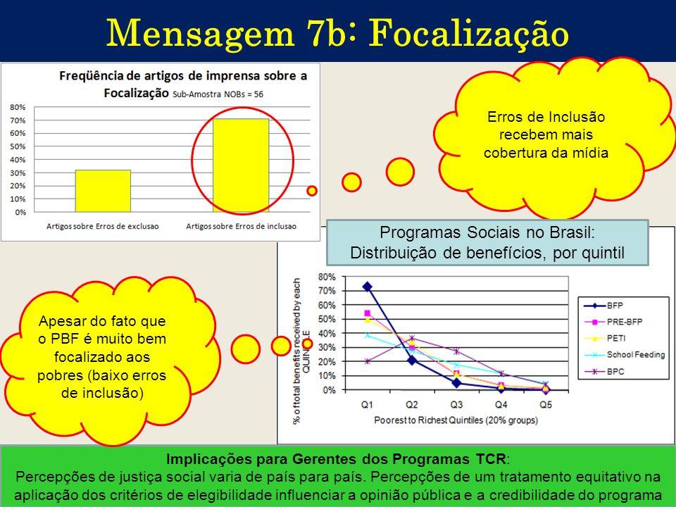 Mensagem 7b: Focalização