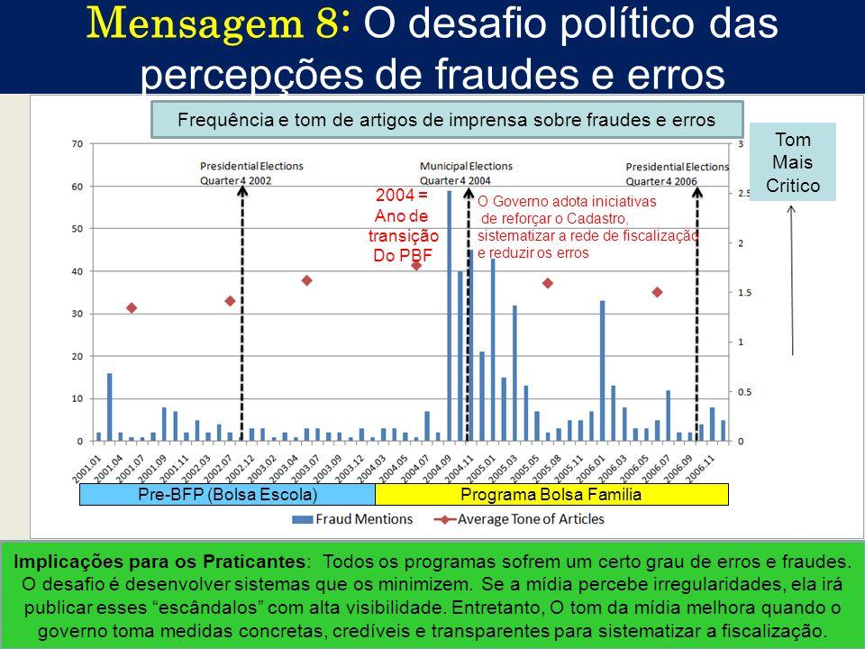 Mensagem 8: O desafio político das percepções de fraudes e erros