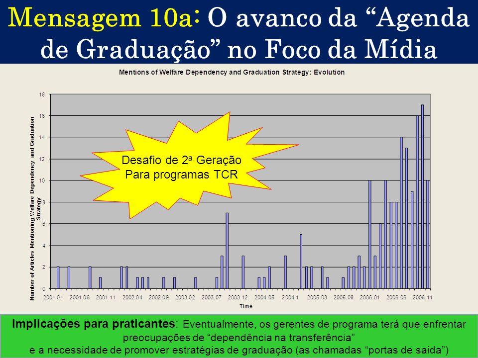 Mensagem 10a: O avanco da Agenda de Graduação no Foco da Mídia
