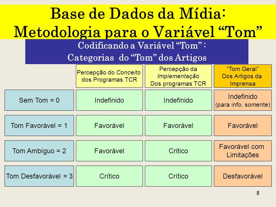 Base de Dados da Mídia: Metodologia para o Variável Tom