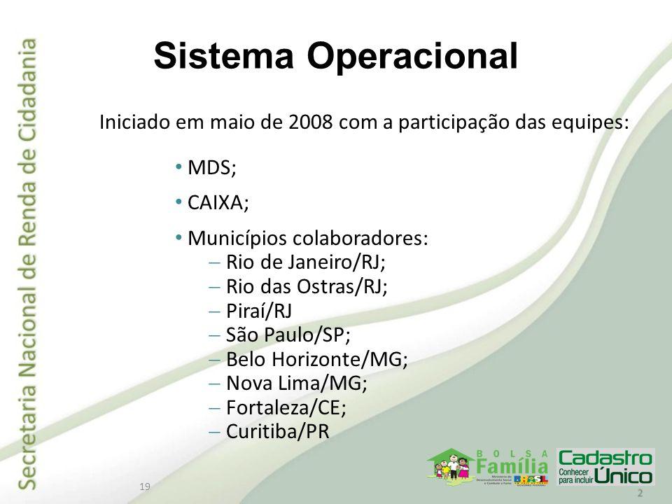 Sistema Operacional Iniciado em maio de 2008 com a participação das equipes: MDS; CAIXA; Municípios colaboradores: