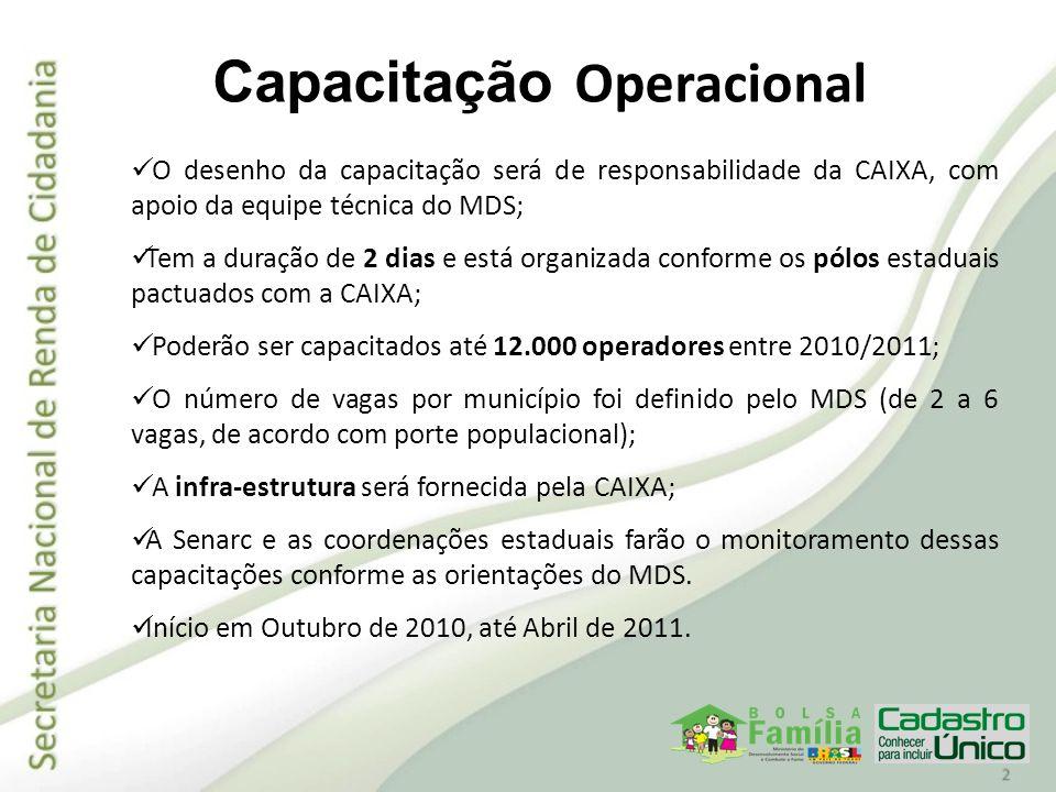Capacitação Operacional