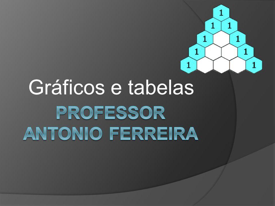 Professor Antonio Ferreira