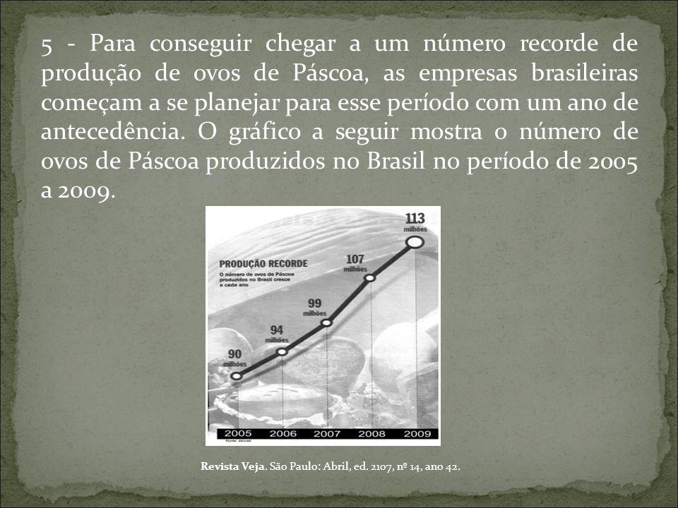 Revista Veja. São Paulo: Abril, ed. 2107, nº 14, ano 42.