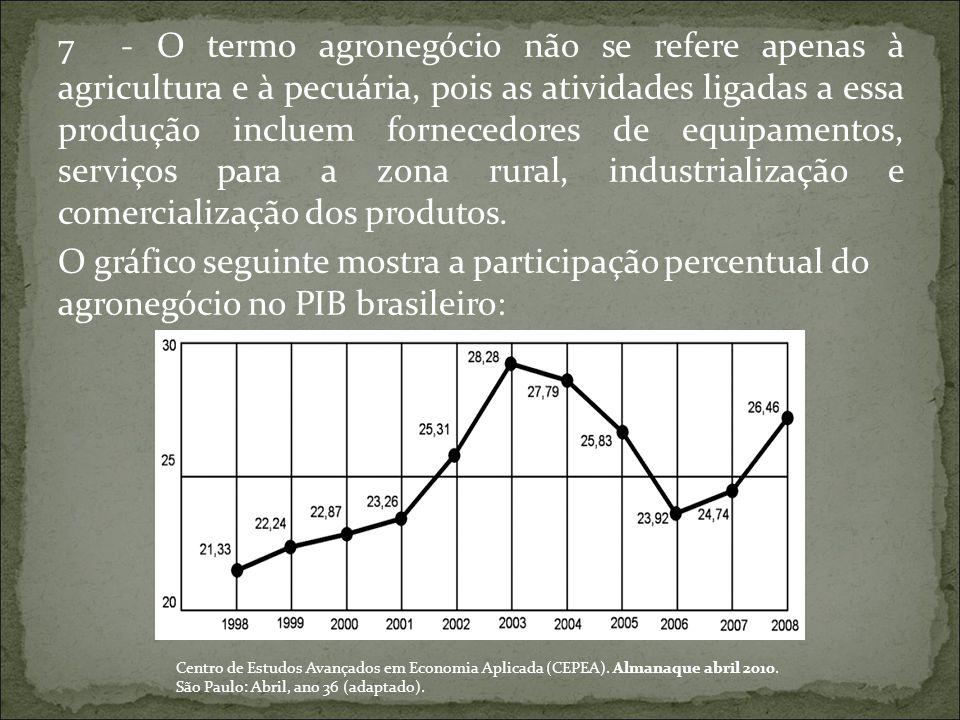 7 - O termo agronegócio não se refere apenas à agricultura e à pecuária, pois as atividades ligadas a essa produção incluem fornecedores de equipamentos, serviços para a zona rural, industrialização e comercialização dos produtos. O gráfico seguinte mostra a participação percentual do agronegócio no PIB brasileiro:
