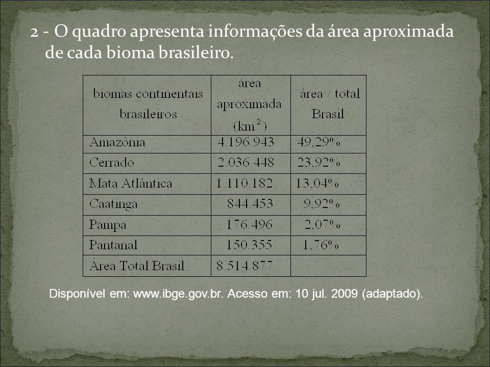 2 - O quadro apresenta informações da área aproximada de cada bioma brasileiro.