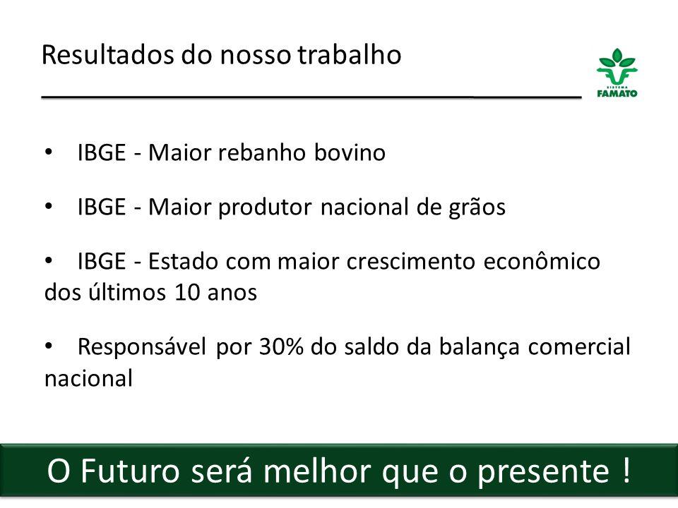 O Futuro será melhor que o presente !