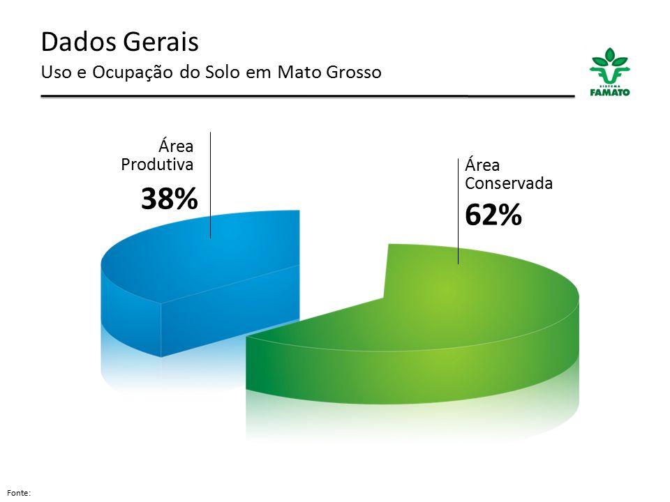 38% 62% Dados Gerais Uso e Ocupação do Solo em Mato Grosso