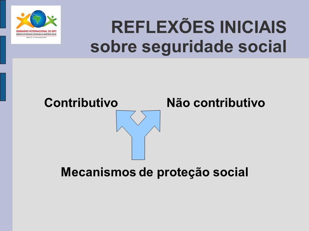 REFLEXÕES INICIAIS sobre seguridade social