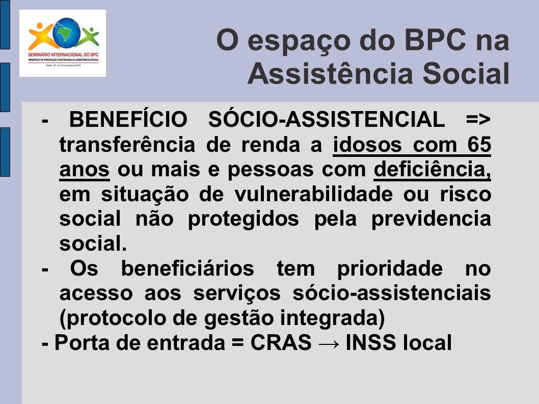 O espaço do BPC na Assistência Social