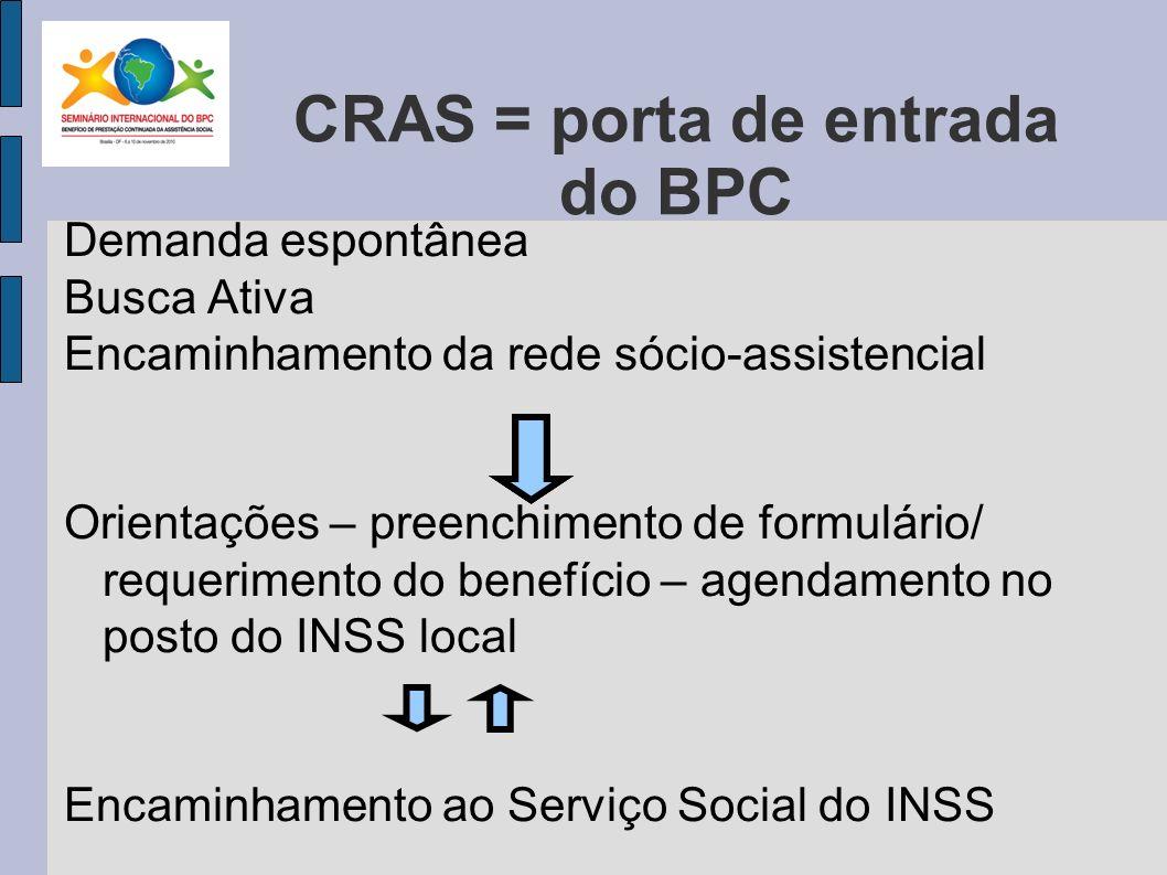 CRAS = porta de entrada do BPC