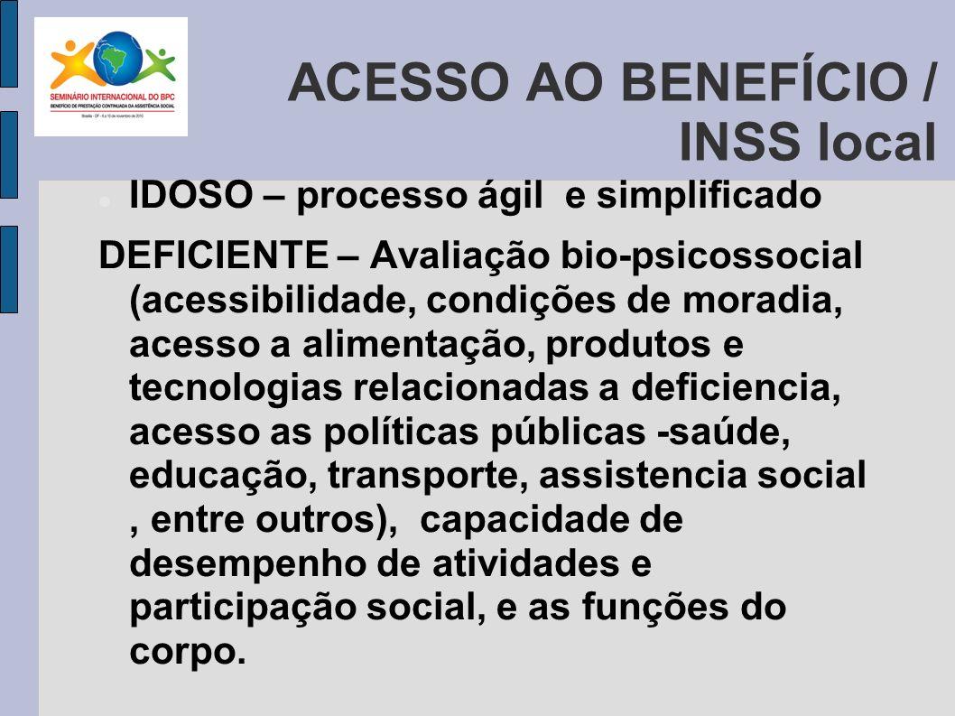ACESSO AO BENEFÍCIO / INSS local