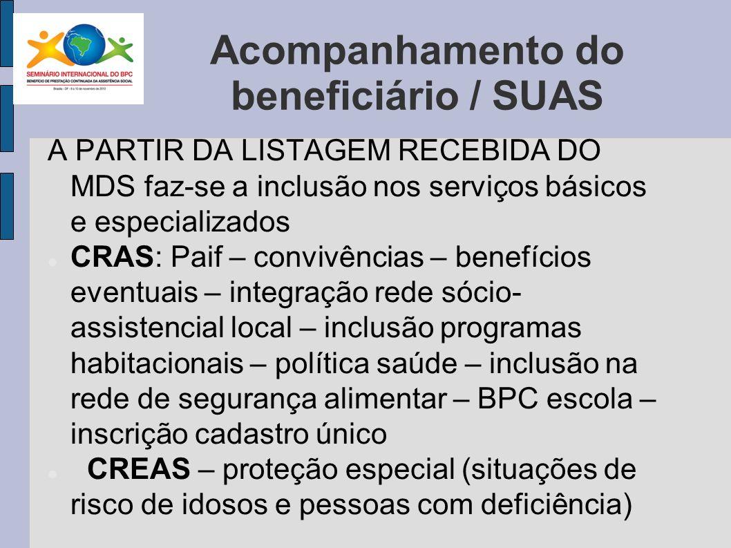 Acompanhamento do beneficiário / SUAS