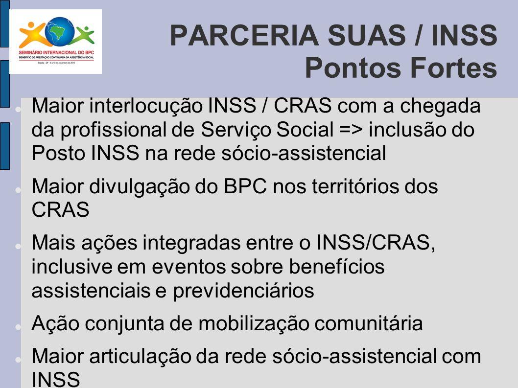PARCERIA SUAS / INSS Pontos Fortes