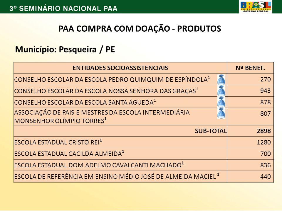 PAA COMPRA COM DOAÇÃO - PRODUTOS ENTIDADES SOCIOASSISTENCIAIS