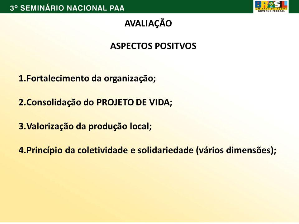 AVALIAÇÃO ASPECTOS POSITVOS. Fortalecimento da organização; Consolidação do PROJETO DE VIDA; Valorização da produção local;