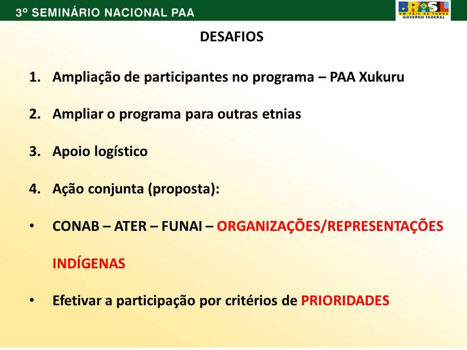 DESAFIOS Ampliação de participantes no programa – PAA Xukuru. Ampliar o programa para outras etnias.