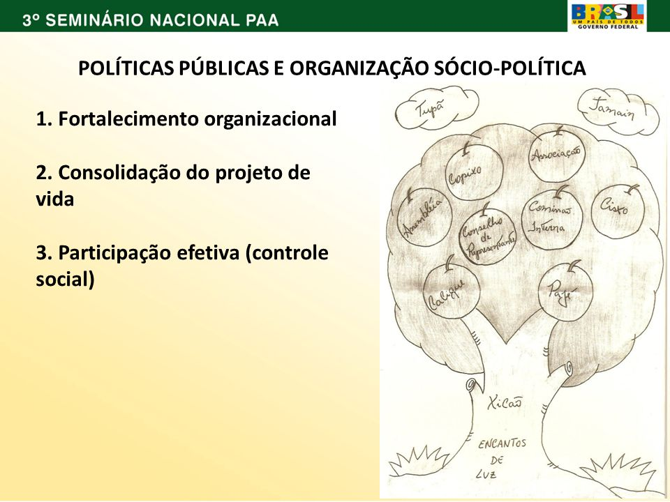 POLÍTICAS PÚBLICAS E ORGANIZAÇÃO SÓCIO-POLÍTICA